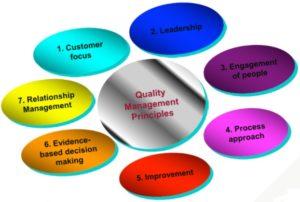 Tujuh Prinsip Manajemen Mutu