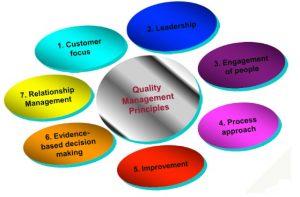 7 Prinsip Manajemen Mutu